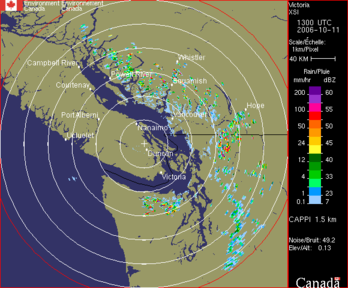 Duncan BC, Weather RADAR